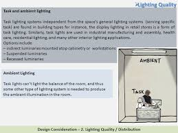 types of interior lighting. Lighting Quality / Distribution Types Of Interior I