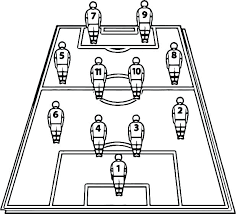 Coloring Pages Soccer Soccer Player Coloring Pages Soccer Player