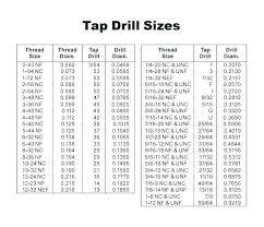 Thread Drill Chart 7 16 Tap Drill Bit Size Mrandmrsc Co