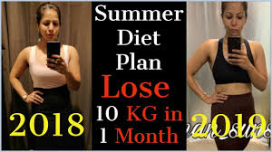 Summer Diet Plan For Weight Loss How To Lose Weight Fast