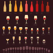 which glass for which wine food bloggers of canada
