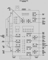 2010 chrysler town and country fuse box layout wire center \u2022 Diagram of 2006 Chrysler Town and Country 44 impressive 2010 chrysler town and country fuse box diagram rh amandangohoreavey com 2001 chrysler town and country fuse box floor mats chrysler town
