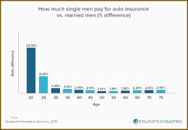 Car Insurance Quotes Ma Enchanting Compare Car Insurance Quotes Massachusetts Unique Auto Insurance