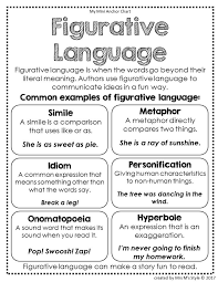 Figurative Language Chart Printable Reading Strategies Posters 2nd Edition Teaching English