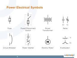 wiring diagram symbols circuit breaker ewiring schematic electrical symbols nilza net