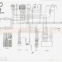 sunl 250 scooter wiring diagram trusted wiring diagram online sunl 250 wiring diagram simple wiring diagram site baja wiring diagram sunl 250 scooter wiring diagram