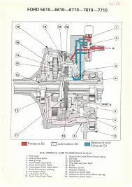 6610 ford tractor wiring harness data diagram schematic 6610 ford tractor wiring harness wiring diagram repair guides 6610 ford tractor wiring harness