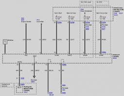 best of 97 f150 speaker wire diagram 2001 ford stereo wiring 97 f150 trailer wiring diagram best 97 f150 speaker wire diagram radio wiring dolgular com in afif