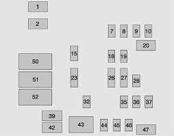 gmc sierra from 2014 fuse box diagram auto genius gmc sierra fuse box instrument panel right