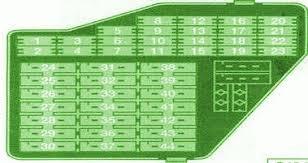 2003 audi tt quattro fuse box diagram circuit wiring diagrams audi tt fuse box on battery at 2003 Audi Tt Fuse Box Diagram
