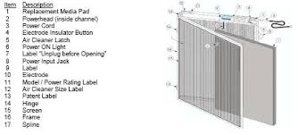 dynamic air filters. Fine Dynamic Dynamic 12 X 24 1 Carbon Insert Filter Media For Air Filters T
