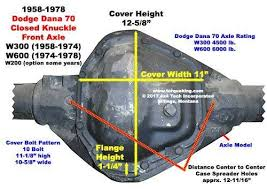 Dana Differential Identification Chart Free Front Axle Identification Help