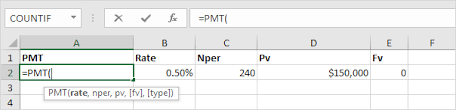 Finance Excel Functions Financial Functions In Excel Easy Excel Tutorial