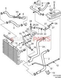 Wiring diagram audi a4 b8 save trimble 750 wiring diagram rccarsusa valid wiring diagram audi a4 b8 rccarsusa