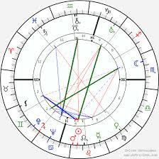 Todd Chart Thelma Todd Birth Chart Horoscope Date Of Birth Astro