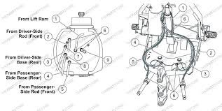 fisher minute mount plow wiring harness diagram wiring diagram fisher plow wiring harness diagram auto snow way plow parts diagram