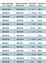 Vehicle Lug Nut Torque Chart