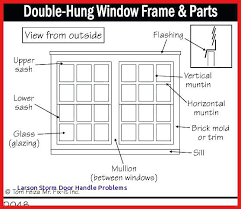 storm window replacement parts.  Storm Door And Window Parts Storm Replacement Primed Wood Awning   In Storm Window Replacement Parts S