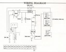 wiring diagram chinese atv wiring diagrams monsoon 90 diagram bmx atv 110cc wiring diagram at Bmx Atv Wiring Diagram