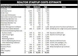 startup costs the costs of being a realtor startup costs nick neacsu luxury