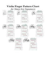 Violin Finger Pattern Chart For Flat Key Signatures Violin Key Chart Www Bedowntowndaytona Com