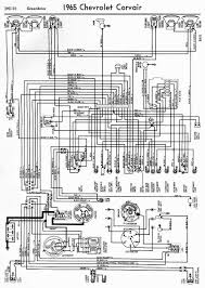 1966 corvair fuse box wiring diagram libraries 1966 corvair fuse box wiring diagram libraries1965 chevelle fuse block diagram wiring library 1966 corvair