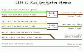 4 way flat wiring diagram 4 wire trailer wiring diagram troubleshooting at 4 Way Trailer Wiring
