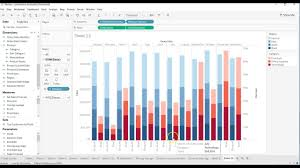 Tableau Dual Axis Bar Chart Side By Side Tableau Tutorial 79 How To Create Dual Axis And Stack Bar Chart Together In Tableau