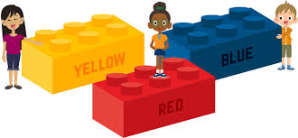 Phonics is a method of teaching kids to learn to read by helping them to match the sounds of letters, and groups of letters, to distinguish words. Fun Ways To Build Reading Skills With Legos Time4learning