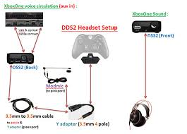 xbox one headset mic wiring diagram wiring diagram libraries xbox one controller diagram on wiring diagram xbox 360 headsetxbox external audio wiring diagram simple wiring