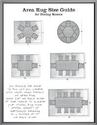 area rug size guide style theories what size area rug for apartment living room