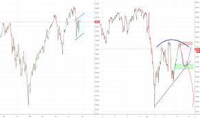 Bear Flag Stock Chart Bearish Flag Chart Patterns Tradingview