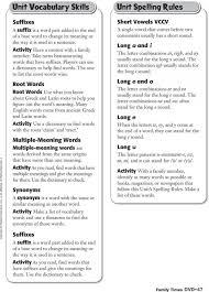 Root Word Worksheets 4th Grade - Checks Worksheet