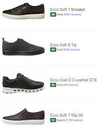 Ecco Mens Shoes Danish Design 70 Best Ecco Sneakers January 2020 Runrepeat
