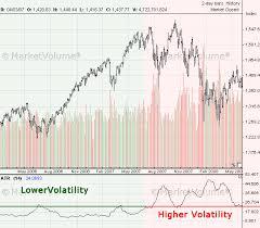 Absolute Average True Range Stock Screener Stock Scanner