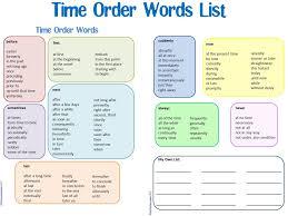 Vocabulary Time Order Words List Kids School Vocabulary