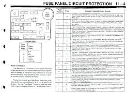 1998 ford explorer fuse box location 2004 2002 limited panel diagram full size of 2000 ford explorer fuse box location 2004 xlt 98 block and schematic diagrams