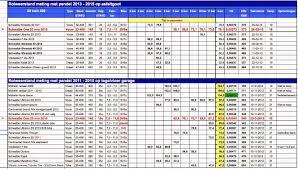 Tire Pressure Revolution Aca Page 3 Bentrider Online