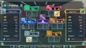 12 Thorough Digimon Next Order Evolution Chart