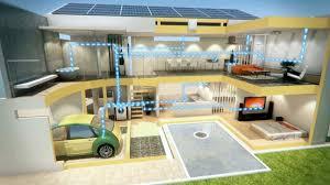 Green Technology House Design Japan Smart Green Homes On The Horizon