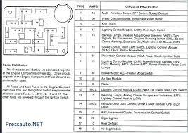 98 mazda millenia fuse box brandforesight co 98 mazda fuse box wiring data diagram