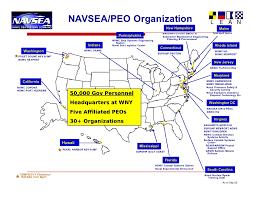 Pmw 150 Org Chart Ageless Navsea Peo Iws Organization Chart Peo Eis Org Chart