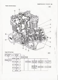 kz1000 engine diagram wiring diagram user z1 900 engine diagram wiring diagram expert kz1000 engine diagram kz1000 engine diagram
