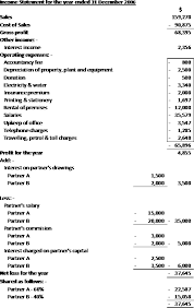 balance sheet and income statement template partnership example of income statement and balance sheet part 1