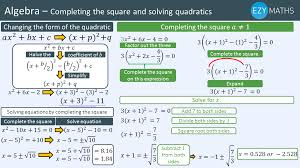 countdown to exams day 64 completing the square and solving quadratics