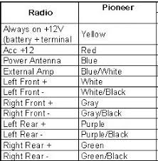 wiring diagram for pioneer super tuner iii d images super tuner super tuner iii d wiring diagram likewise pioneer