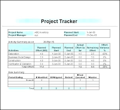 Budget Tracking Template Awesome Project Budget Tracking Template