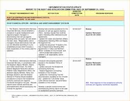 Status Report Format Agile Project Status Report Template Management Excel Ppt