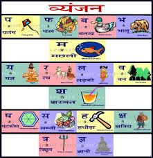 Hindi Vowels And Consonants Chart Hindi Alphabets Chart Hindi Vyanjan Chart Page 2