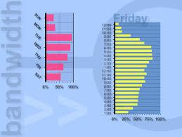 Charts Swf Xml Swf Charts Download